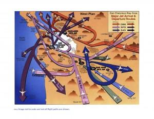 Pre-NextGen West Flow Aircraft Traffic Plan